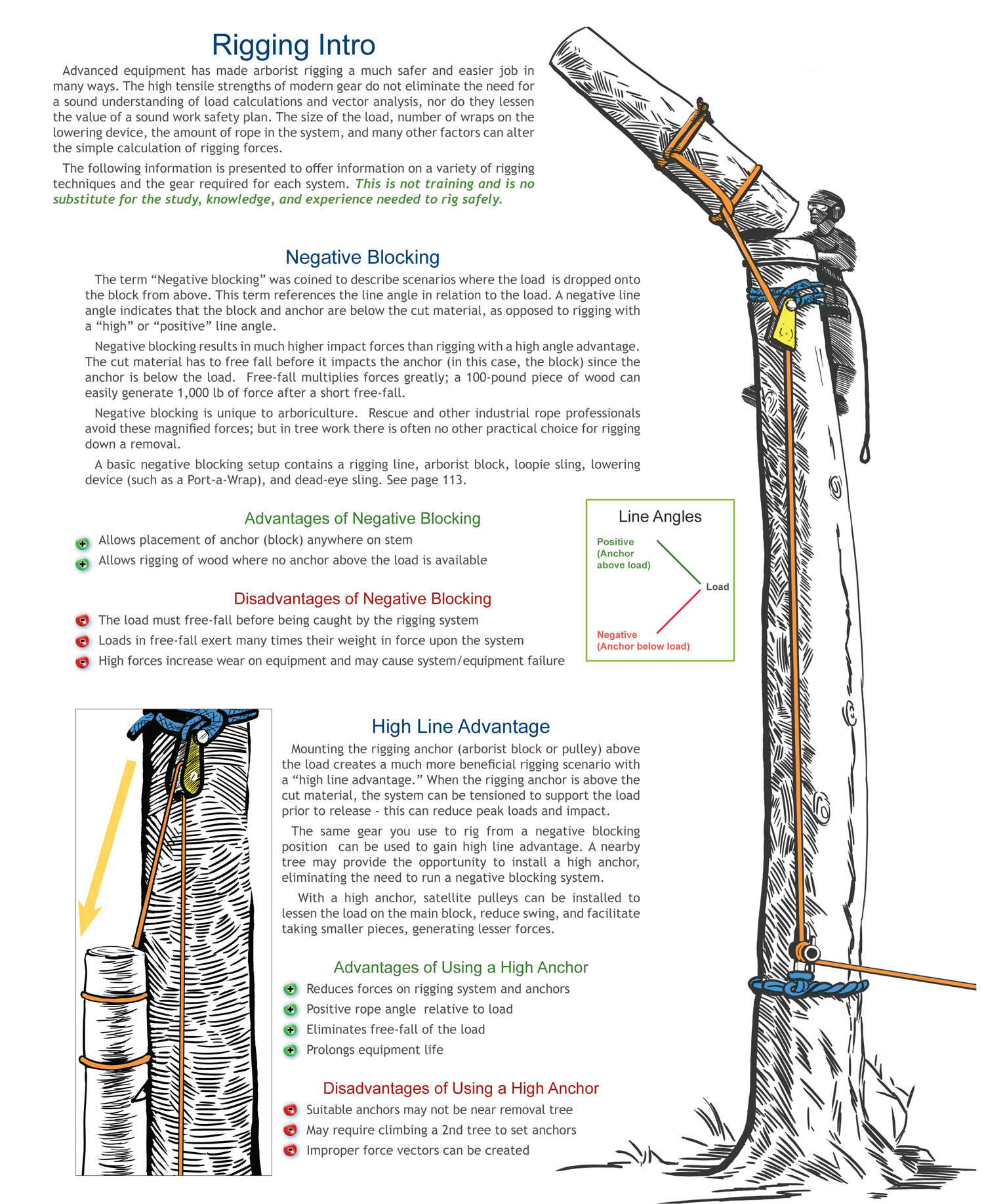 Negative Blocking in Tree Rigging from WesSpur catalog