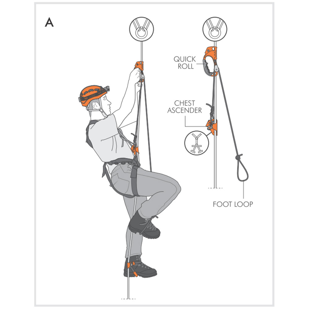 how to use rope ascenders