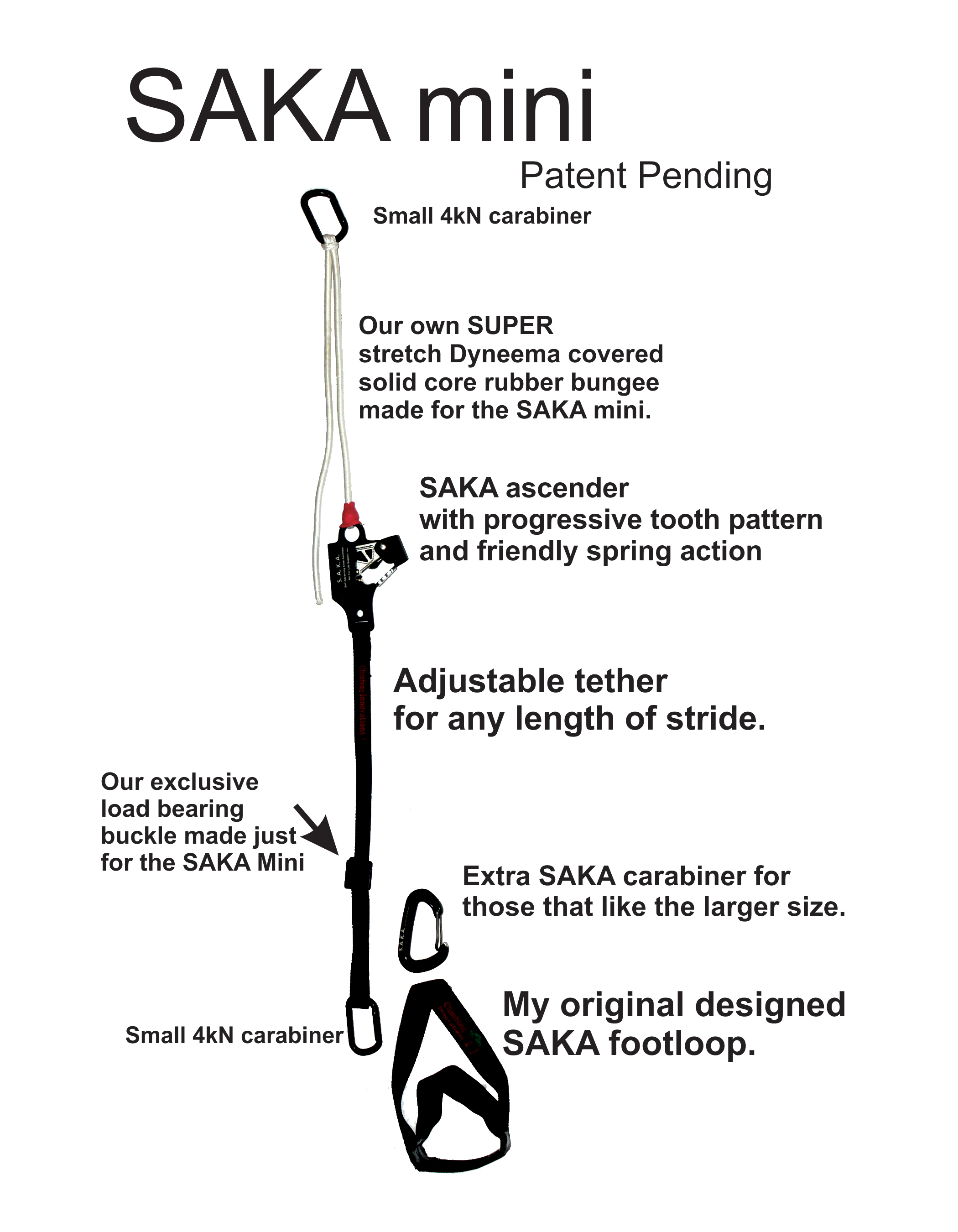 SAKA Mini Diagram