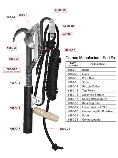 Corona 68808 Pruner Parts Diagram