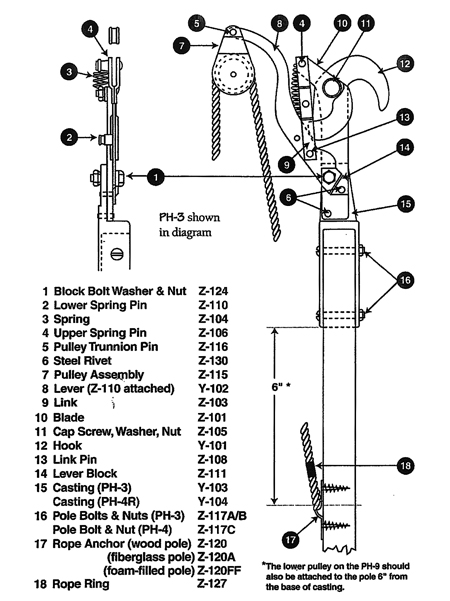 Marvin PH4R Pruner Parts Diagram