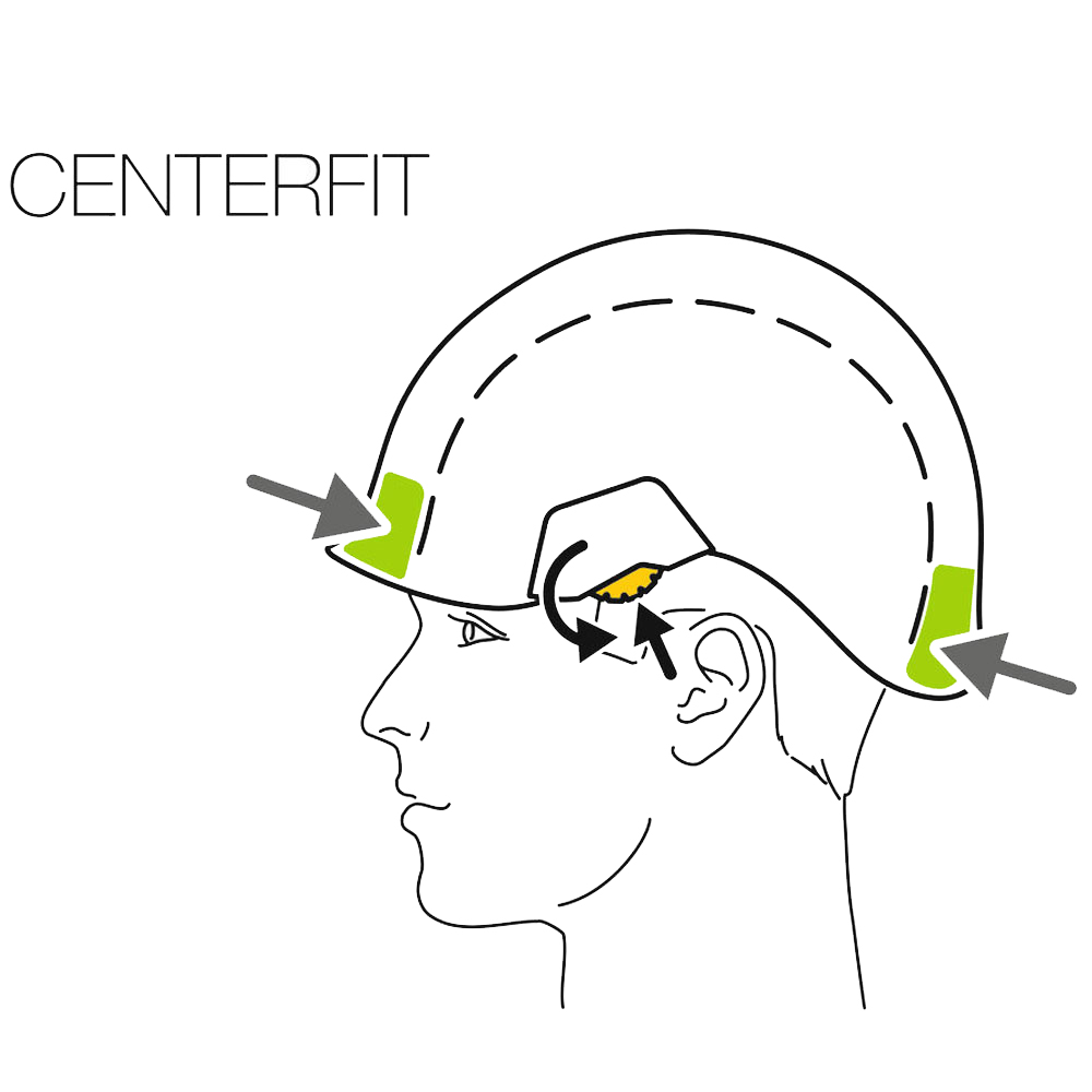 Centerfit Adjustment